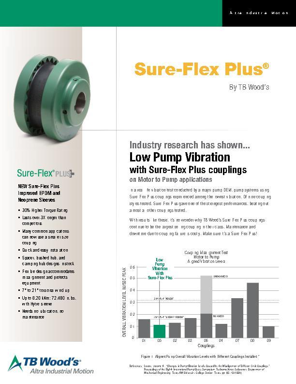 Sure-Flex® Plus Low Pump Vibration