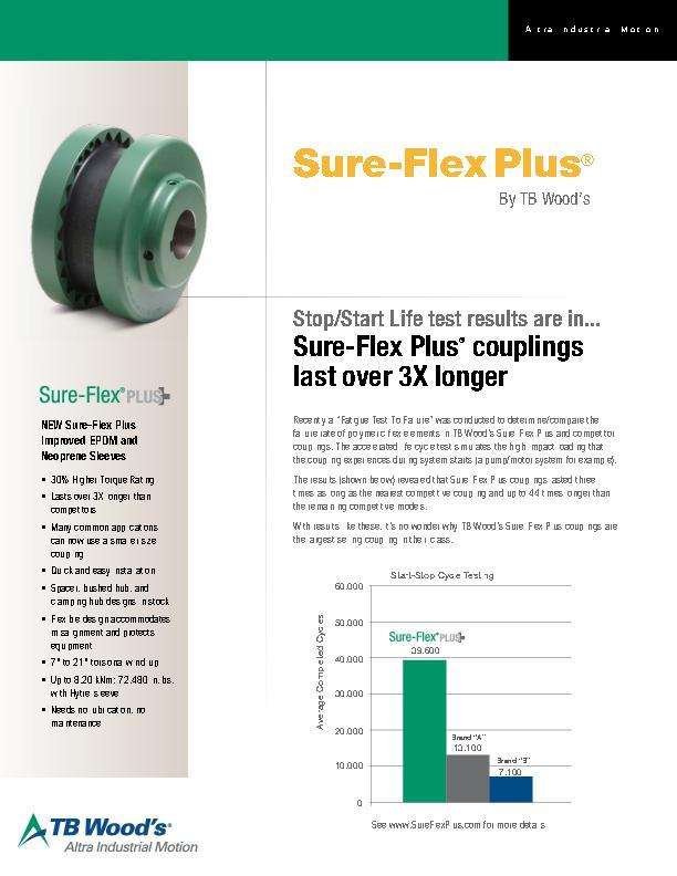 Sure-Flex Plus Couplings Competitor Comparison