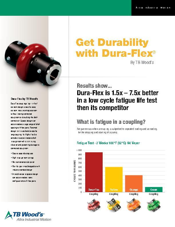 Get Durability with Dura-Flex Sheet