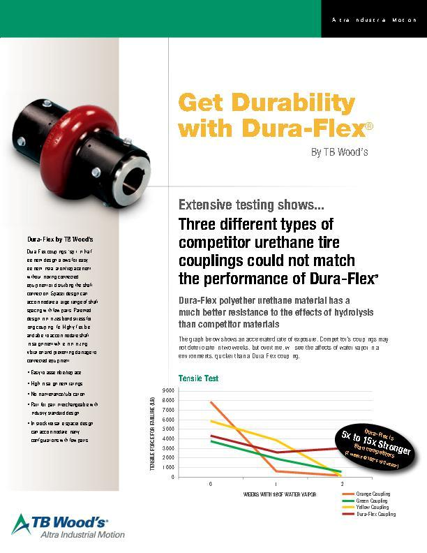 Get Durability with Dura-Flex